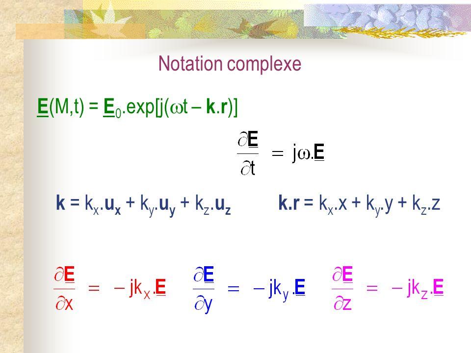 Notation complexe E(M,t) = E0.exp[j(t – k.r)] k = kx.ux + ky.uy + kz.uz k.r = kx.x + ky.y + kz.z